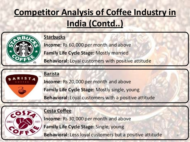 starbucks competitor analysis Starbucks has always maintained its competitive advantage by being the  and  valuation, please refer to our complete analysis for starbucks.