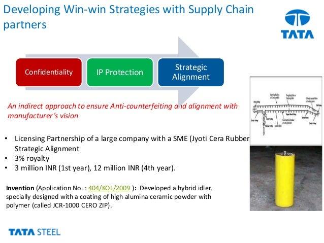 Tata Steel in Europe