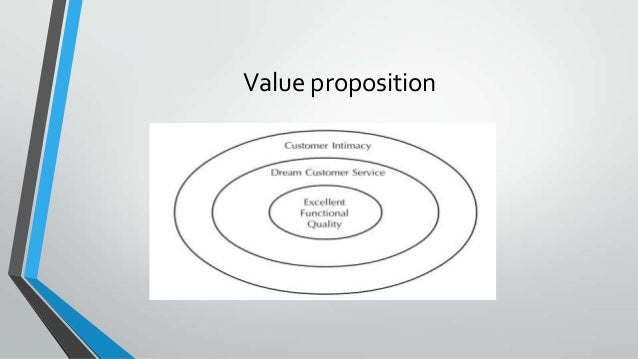 tata nano customer value proposition The authors define a business model as consisting of four parts: a customer value proposition, a profit formula, key resources, and key processes 1 start by easy and convenient tata motors, broke the wealth barrier when it developed a safer, all-weather alternative (the tata nano) for the scooter families in mumbai hilti.