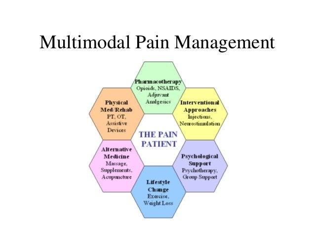 Pain Management Images Usseek Com