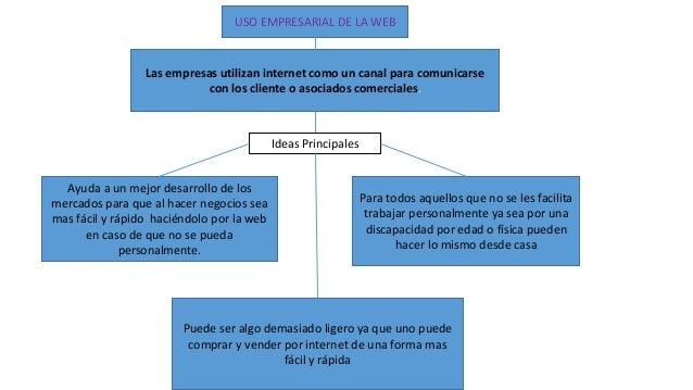 USO EMPRESARIAL DE LA WEB Las empresas utilizan internet como un canal para comunicarse con los cliente o asociados comerc...