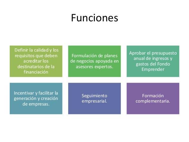 FuncionesDefinir la calidad y los                                                     Aprobar el presupuestorequisitos que...