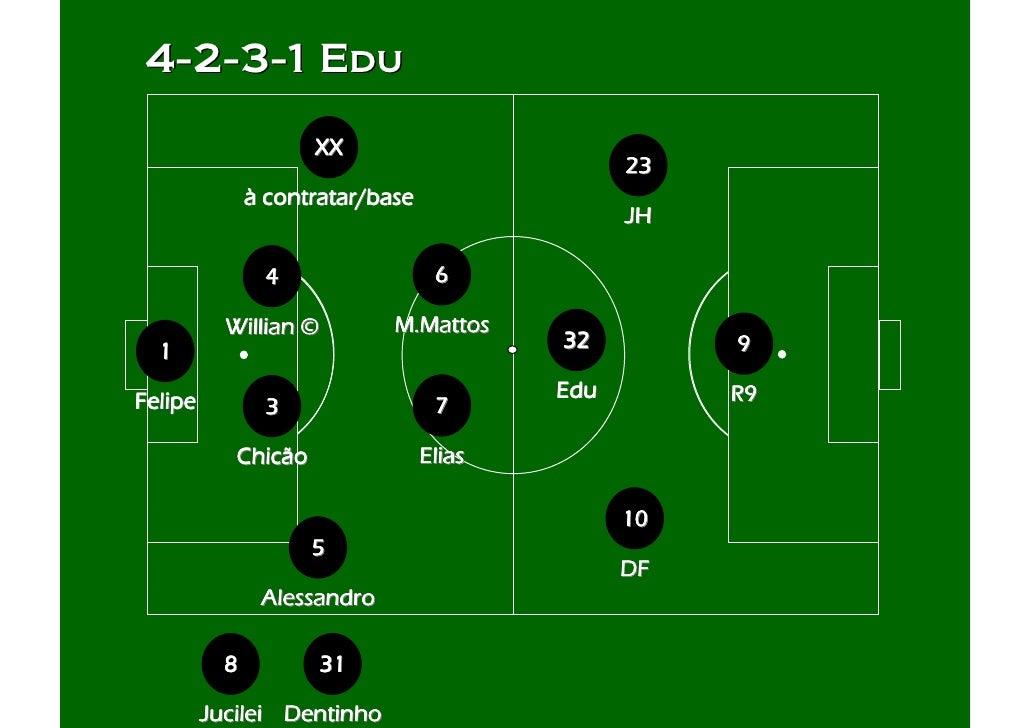 4-2-3-1 Edu                       XX                                                 23                à contratar/base   ...