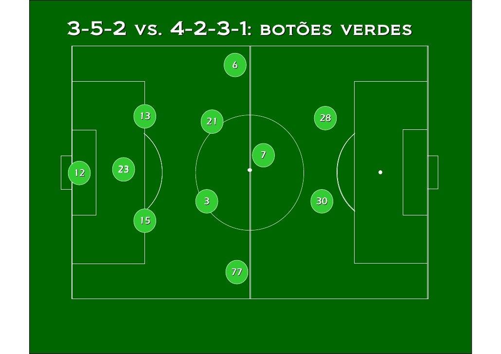 3-5-2 vs. 4-2-3-1: botões verdes                     6               13                 28                21              ...