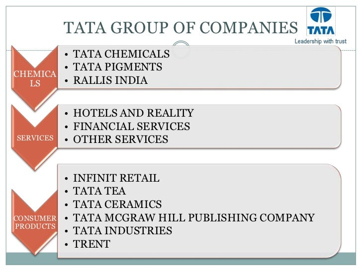 macro environmental analysis of tata motors For a strategy to succeed, it should be based on a realistic assessment of the firm's internal resources and capabilities an internal analysis provides the means.