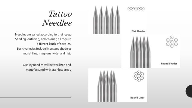 Tattoo Equipment and Supplies