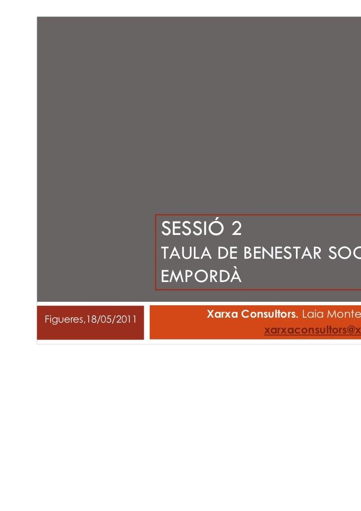 SESSIÓ 2                      TAULA DE BENESTAR SOCIAL DE L'ALT                      EMPORDÀFigueres,18/05/2011           ...