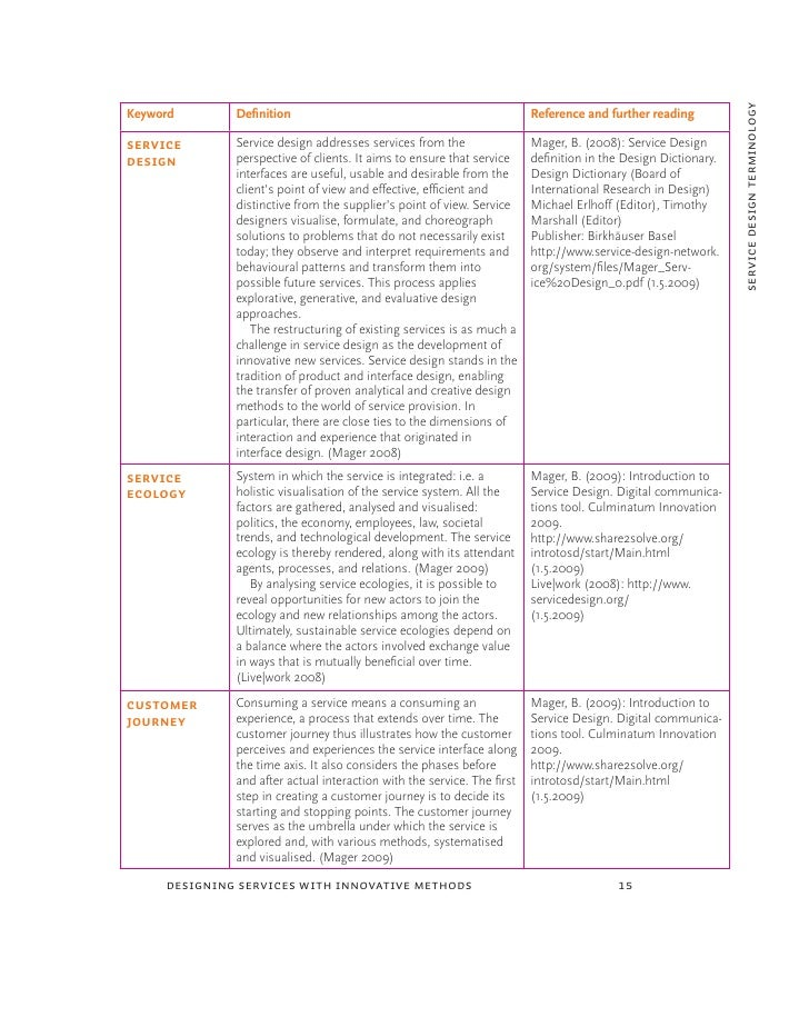 service design terminology Keyword       Definition                                                 Reference and further r...