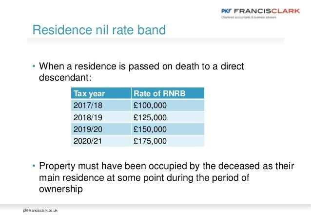 Taunton Property Tax Rate