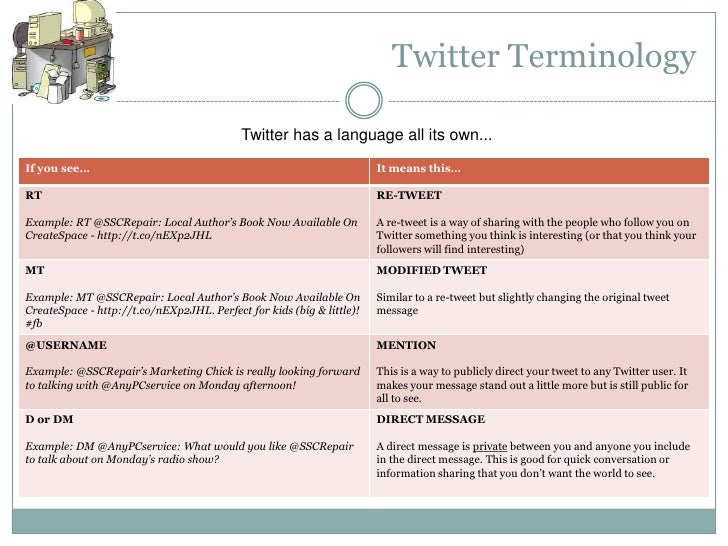 Twitter Terminology                                           Twitter has a language all its own...If you see…            ...