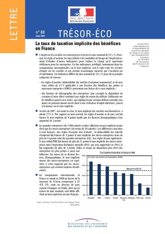 n° 88 Juin 2011  Le taux de taxation implicite des bénéfices en France L'impôt sur les sociétés est souvent perçu à traver...