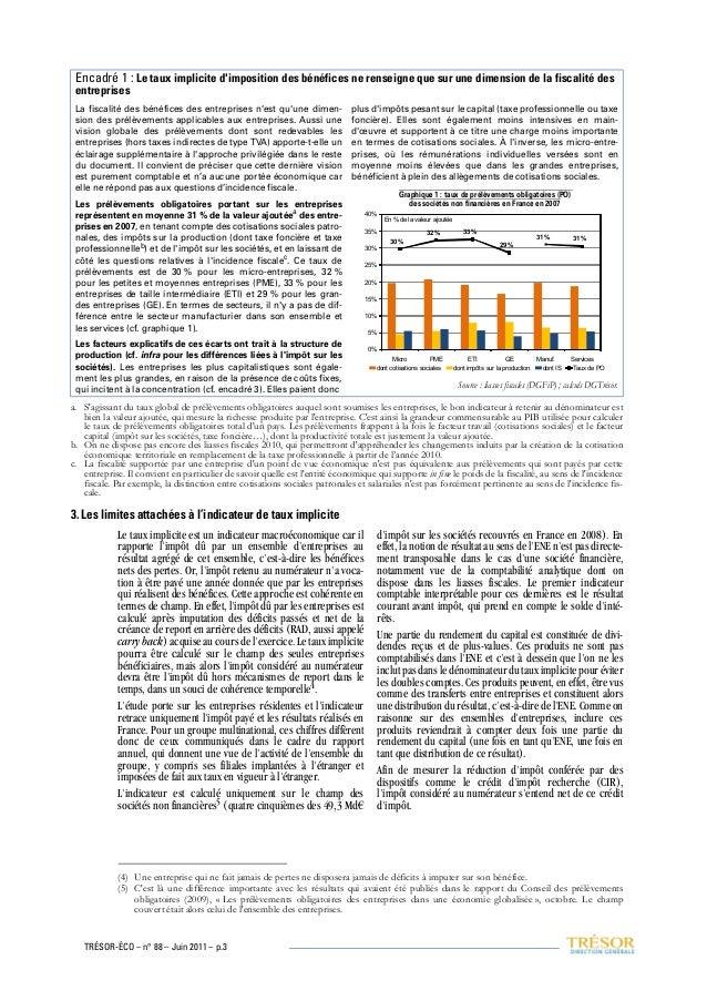 Encadré 1 : Le taux implicite d'imposition des bénéfices ne renseigne que sur une dimension de la fiscalité des entreprise...