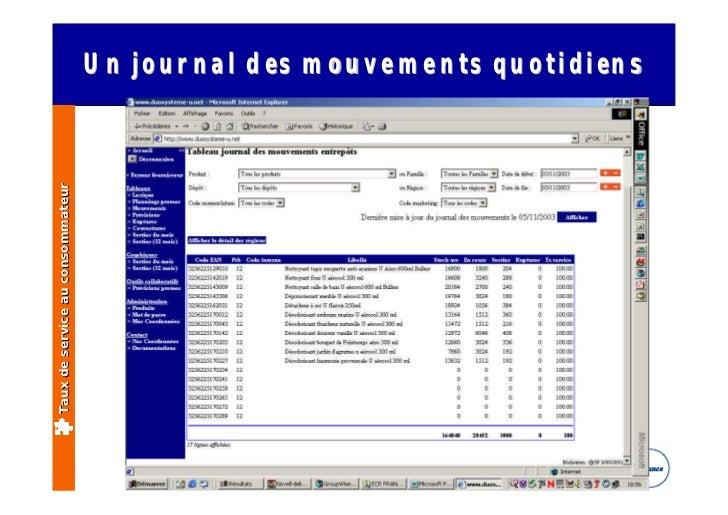 Ecr france forum 03 taux de service au consommateur indicateurs et - Journal des consommateur ...