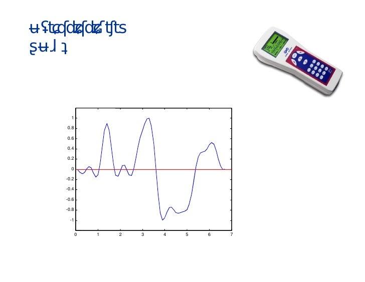 Binomial Statistics       1     0.8     0.6     0.4     0.2       0     -0.2     -0.4     -0.6     -0.8       -1          ...