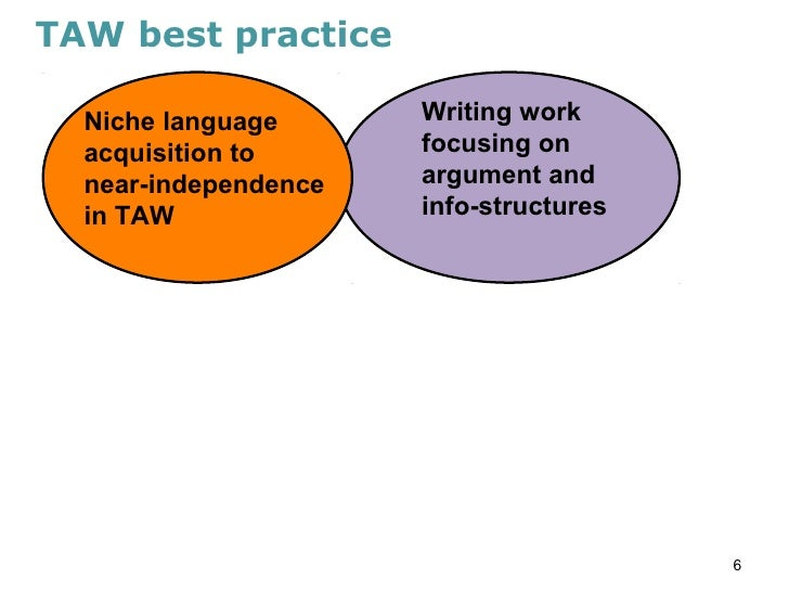 technical academic writing curriculum model