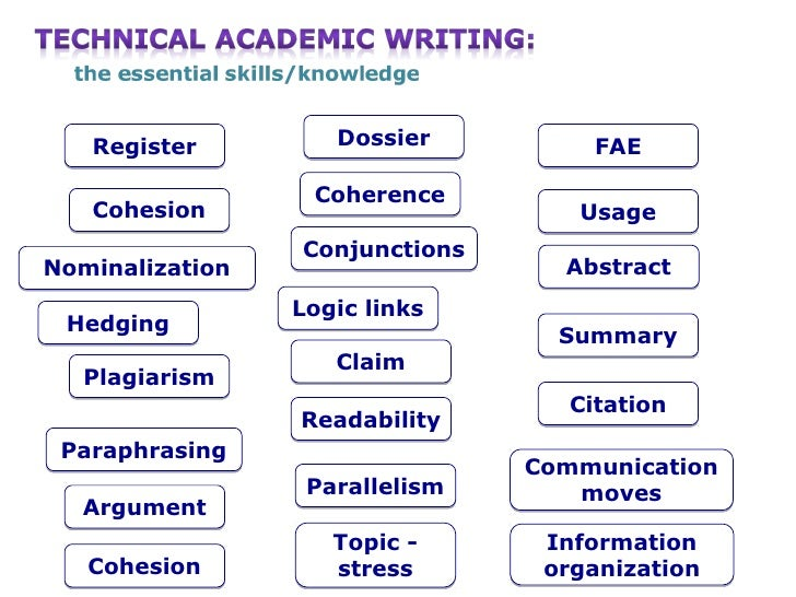 hedging in academic writing pdf
