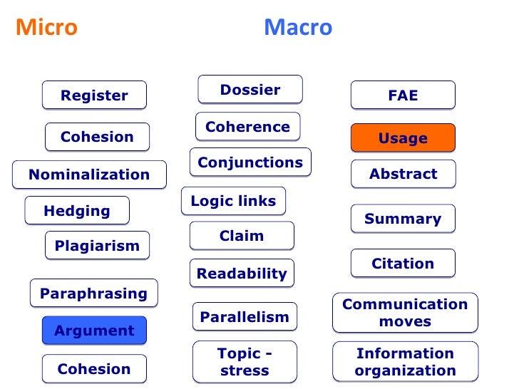 Paraphrasing in communication organization