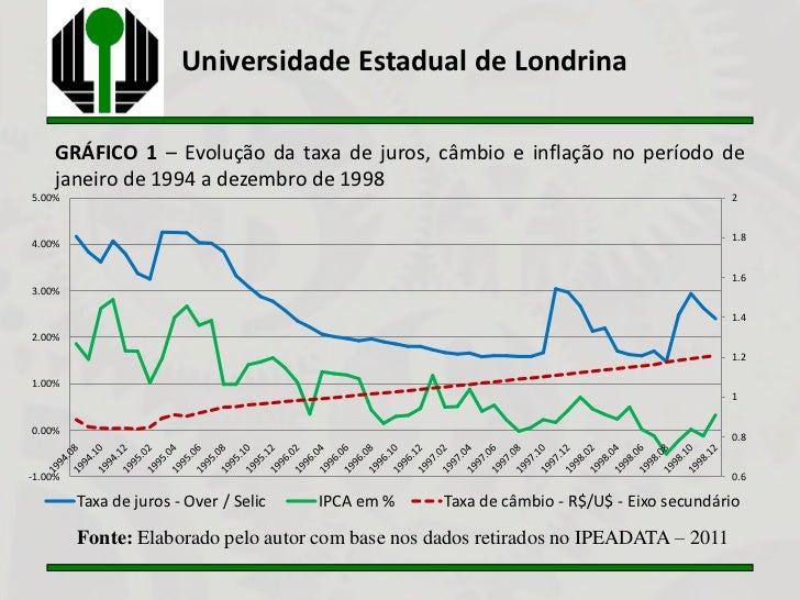 Universidade Estadual de Londrina     GRÁFICO 1 – Evolução da taxa de juros, câmbio e inflação no período de     janeiro d...