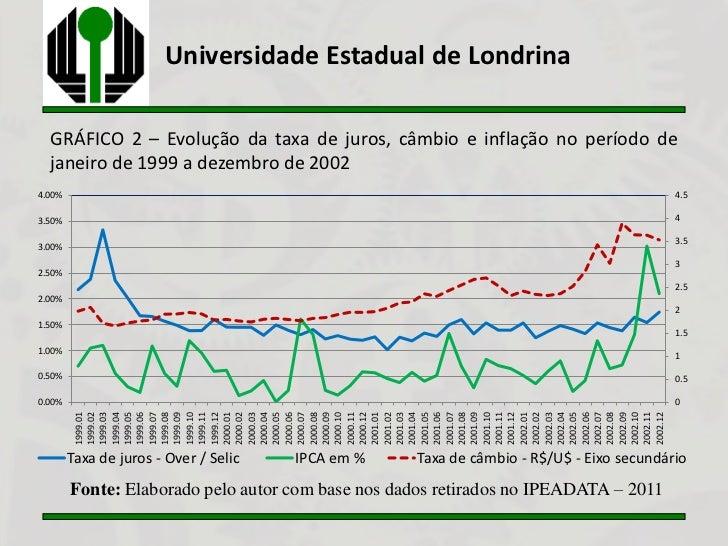 Universidade Estadual de Londrina  GRÁFICO 2 – Evolução da taxa de juros, câmbio e inflação no período de  janeiro de 1999...