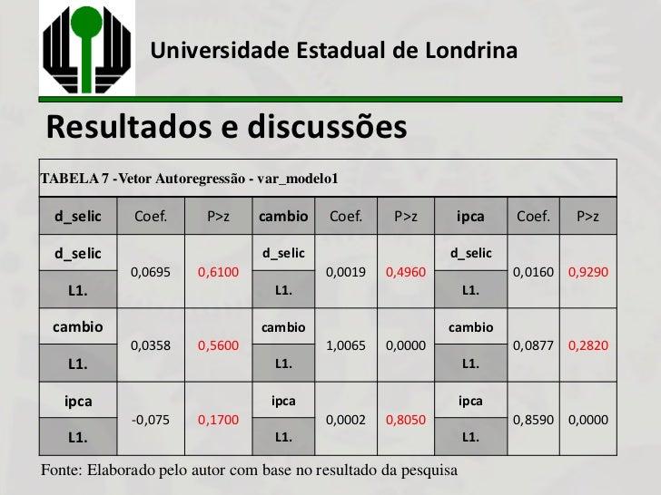 Universidade Estadual de LondrinaResultados e discussõesTABELA 7 -Vetor Autoregressão - var_modelo1  d_selic    Coef.     ...