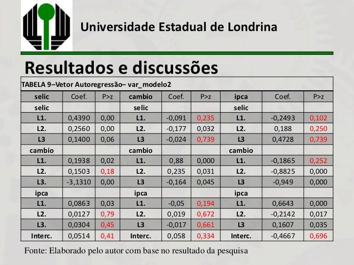 Universidade Estadual de LondrinaResultados e discussõesTABELA 9–Vetor Autoregressão– var_modelo2   selic     Coef.    P>z...