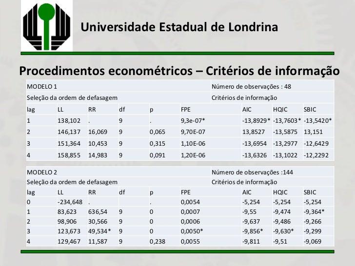 Universidade Estadual de LondrinaProcedimentos econométricos – Critérios de informação MODELO 1                           ...
