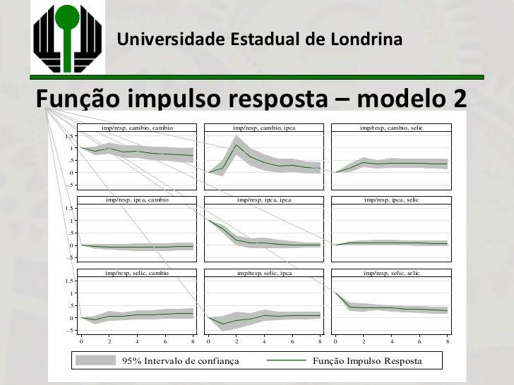 Universidade Estadual de LondrinaFunção impulso resposta – modelo 2            imp/resp, cambio, cambio           imp/resp...