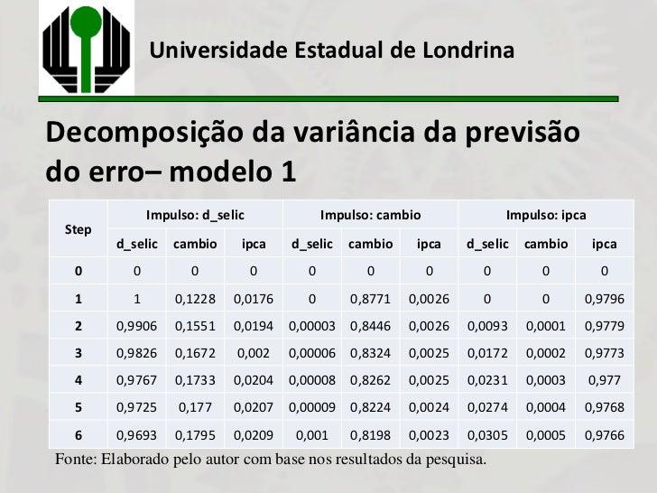 Universidade Estadual de LondrinaDecomposição da variância da previsãodo erro– modelo 1               Impulso: d_selic    ...