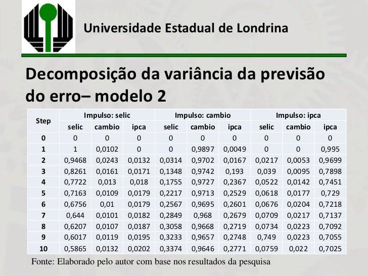 Universidade Estadual de LondrinaDecomposição da variância da previsãodo erro– modelo 2              Impulso: selic       ...