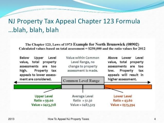 Nj Property Taxes By Municipality