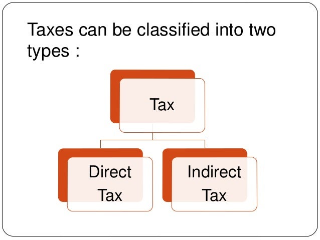 tax types Tax types and numeric tax codes rev 11/16/15 virginia department of  taxation tax types and numeric tax codes tax type numeric tax code.