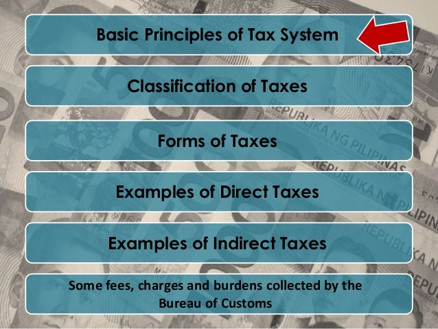 Forms Of Taxes Imposed On Persons And Property