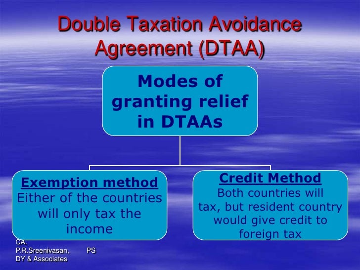 International Taxation To Begin With