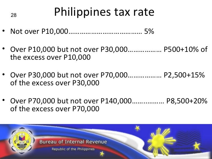 history of philippine taxation The philippine animation industry landscape this fairly long history philippine animation companies due to lack of capacity and resources to meet client.