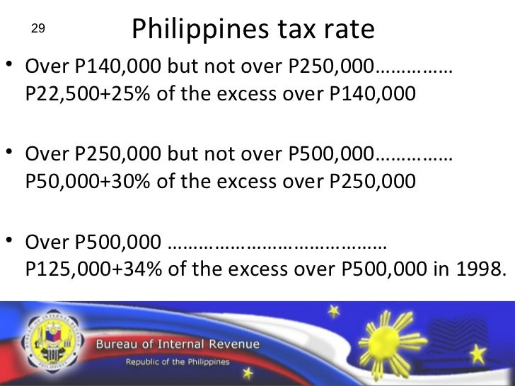 philippine tax system and income taxation