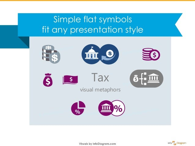 simple presentation ideas
