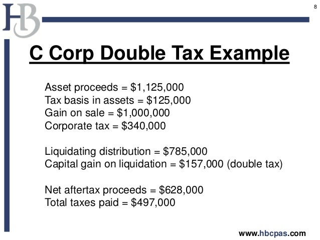 C corporation liquidating distribution
