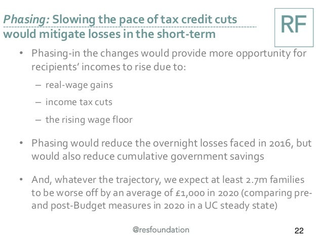 Phasing: Slowing the pace of tax credit cuts would mitigate losses in the short-term 22 • Phasing-in the changes would pro...