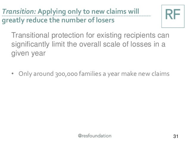 Transition: Applying only to new claims will greatly reduce the number of losers 31 Transitional protection for existing r...