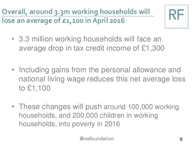 Overall, around 3.3m working households will lose an average of £1,100 in April 2016 9 • 3.3 million working households wi...