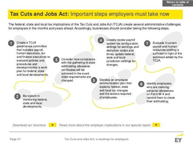 Tax Cuts and Jobs Act - a roadmap for employers (Feb  20, 2018)