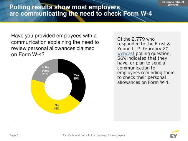 claiming 8 allowances on w4 2018