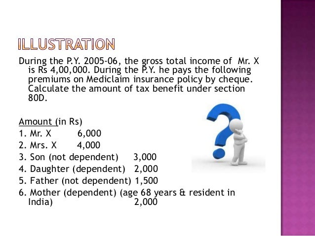 Deduction is available if:-• Assessee is an individual.• He has taken a loan from any financialinstitution (bank) or an ap...