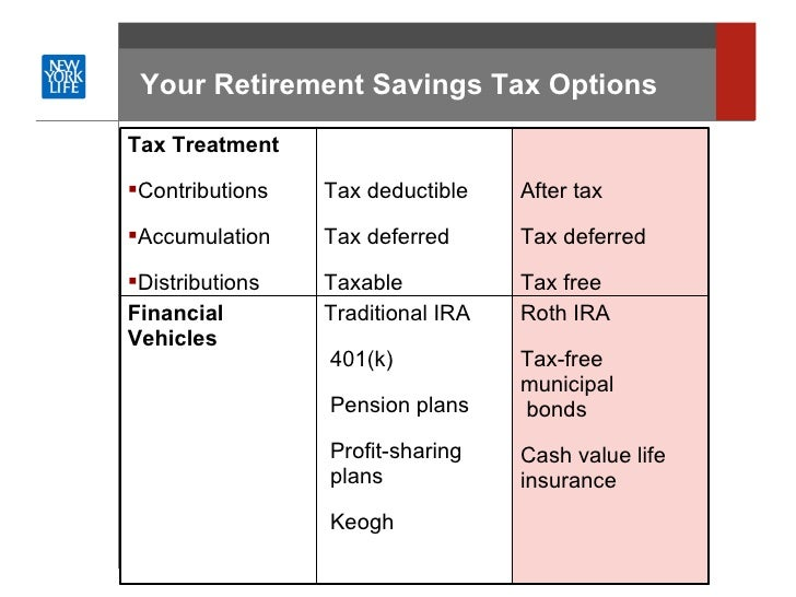 Tax deductible investment options