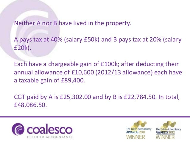 Disposal Of Buy To Let Property And Tax