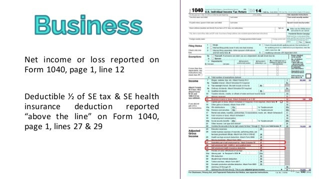form 1040 net income  Taxes for Bloggers