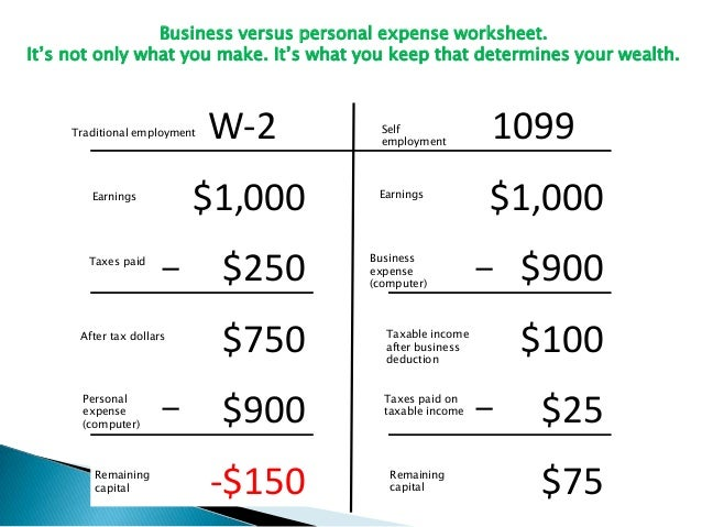 home based business tax deductions worksheet