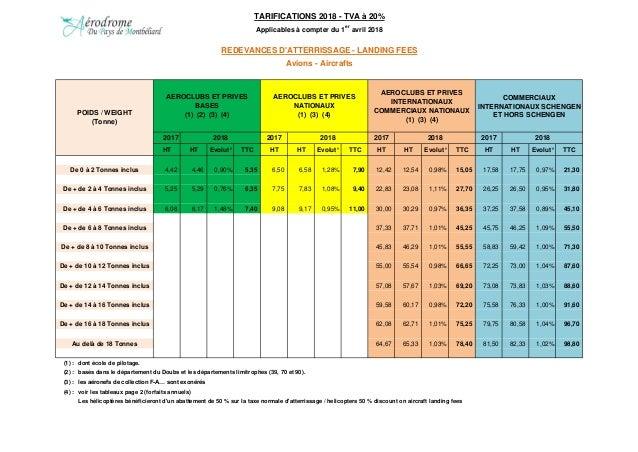 AEROCLUBS ET PRIVES INTERNATIONAUX COMMERCIAUX NATIONAUX (1) (3) (4) COMMERCIAUX INTERNATIONAUX SCHENGEN ET HORS SCHENGEN ...