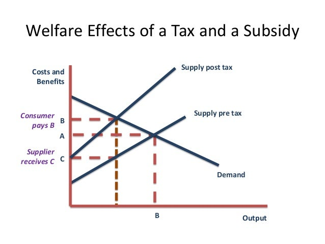 """Three Types of """"Repatriation Tax"""" on Overseas Profits: Understanding the Differences"""
