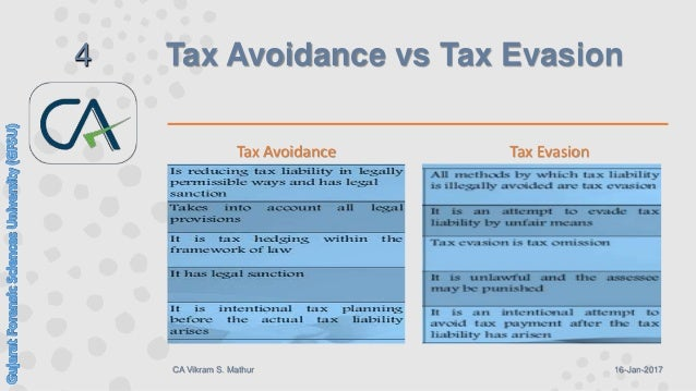 Tax evasion and avoidance practice